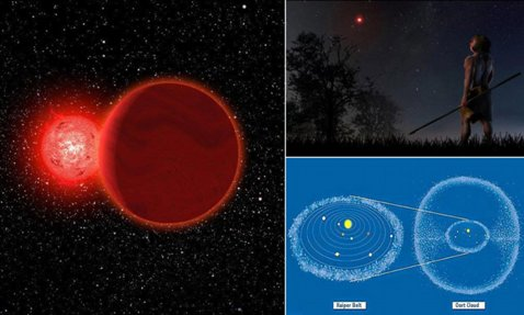 Solar System Grazed by Star for 70,000 Years
