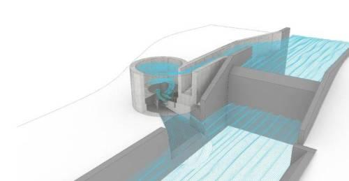 Turbulent HydroPower Turbine